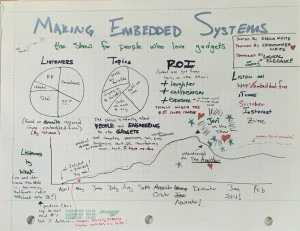 Making Embedded Systems Info Sheet